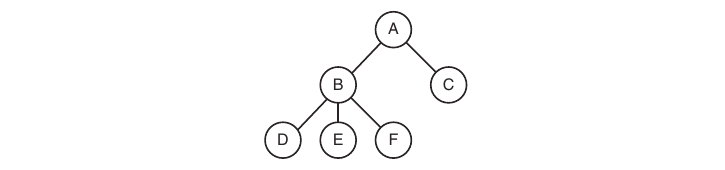 pro_tree